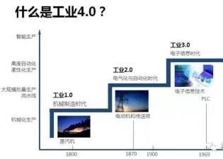 机器视觉与工业4.0