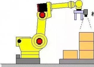 机器视觉在工业中的五大典型应用
